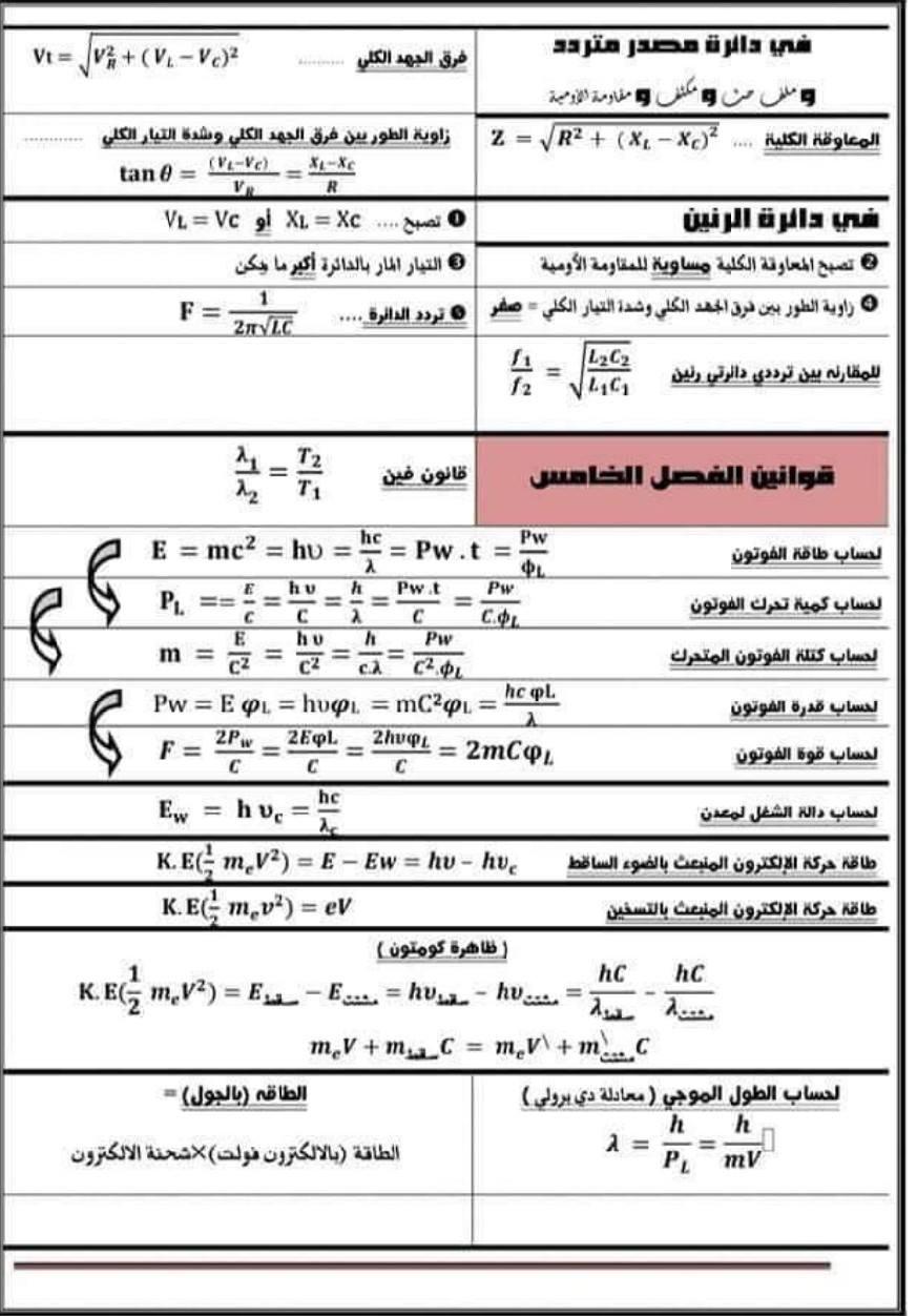 بالصور: قوانين الفيزياء في 5 ورقات للصف الثالث الثانوي 7