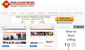 Có nên dùng blogger để kiếm tiền ?