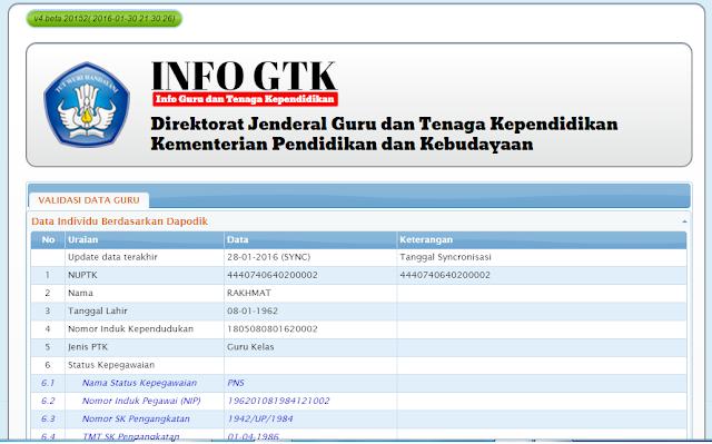 Cek Nama Anda Di Daftar Resmi Penerima Tunjangan Di Info GTK Sekarang