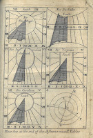Sundial instruction sheet
