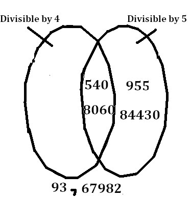 7-72: Divisibility Rules