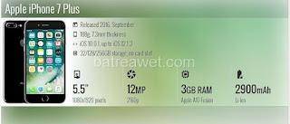 21 Daftar Hp Apple Yang Sudah 4G LTE