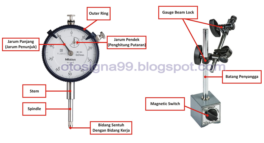 Dial Indicator Fungsi Bagian Jenis Dan Cara Menggunakannya Otosigna99