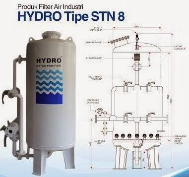 Filter air komersial industri