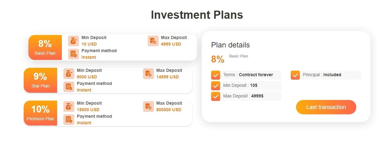 Инвестиционные планы BitIncome