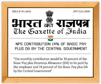 NPS-BasicPay-DA-Central-Government-Gazette-Notification
