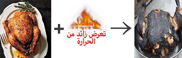 لماذا يتحول الطعام للون الاسود عندما يحترق؟