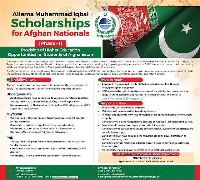 Allama Muhammad Iqbal Scholarships Program
