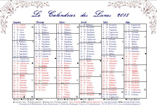 Calendrier Du Zodiaque.Horomag Methode