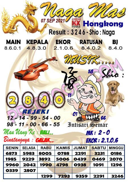 Syair Hk Nagamas Selasa 07 September 2021