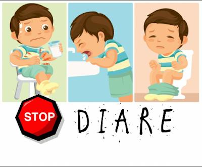 Kenali Penyebab Terjadinya Diare Pada Anak