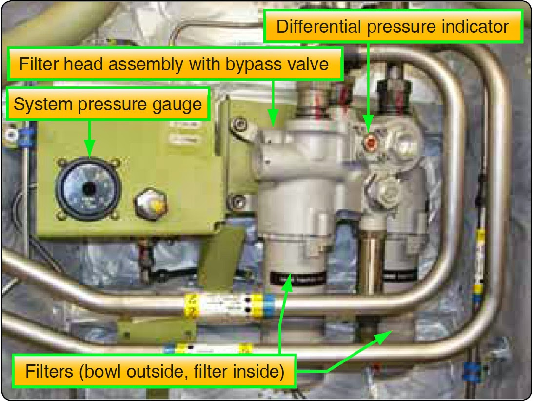 Aviation Fuel Filter Housing Filters A Transport Category Module With Two 1093x822