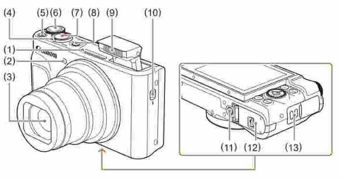 Canon PowerShot SX740 HS Manual