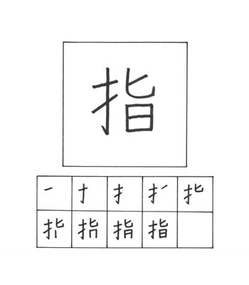 kanji jari