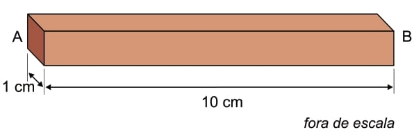 Uma barra feita de material resistivo e moldável possui um comprimento original de 10 cm, sendo a sua secção transversal um quadrado de lado 1 cm.