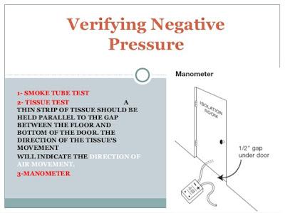 Cách kiểm tra phòng có áp suất âm