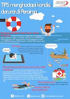 Tips trik bertahan hidup pada kondisi darurat di perairan