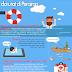 Renang : Olahraga penyelamat pada kondisi darurat