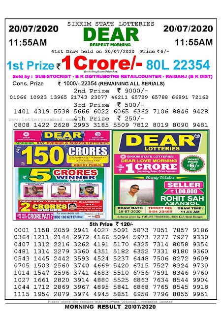 Sikkim State Lotteries 20-07-2020 Lottery Sambad Result 1155 AM
