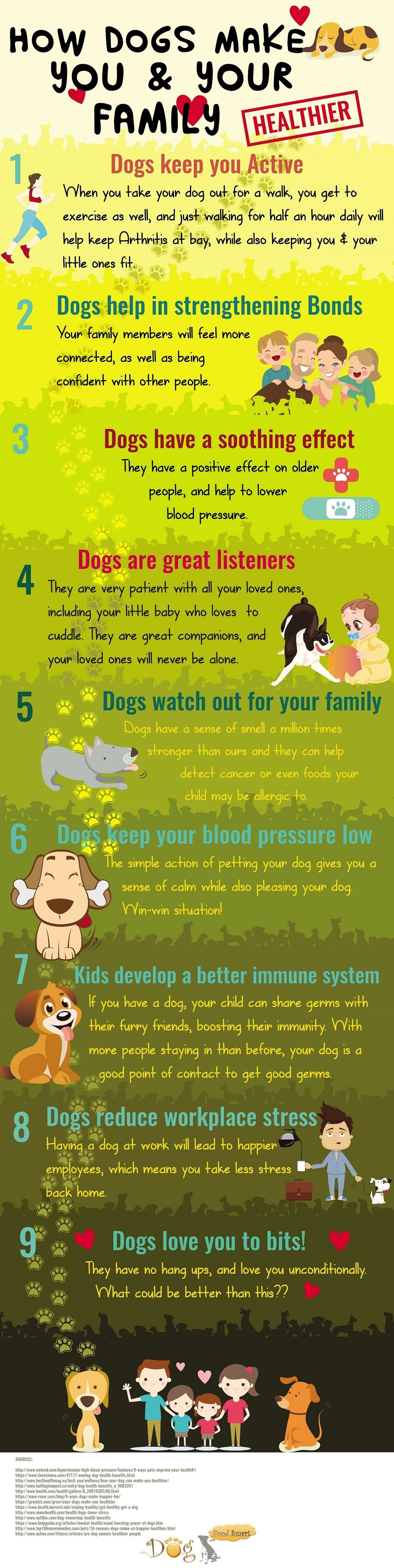 HOW DOGS MAKE YOU & YOUR FAMILY HEALTHIER #INFOGRAPHIC