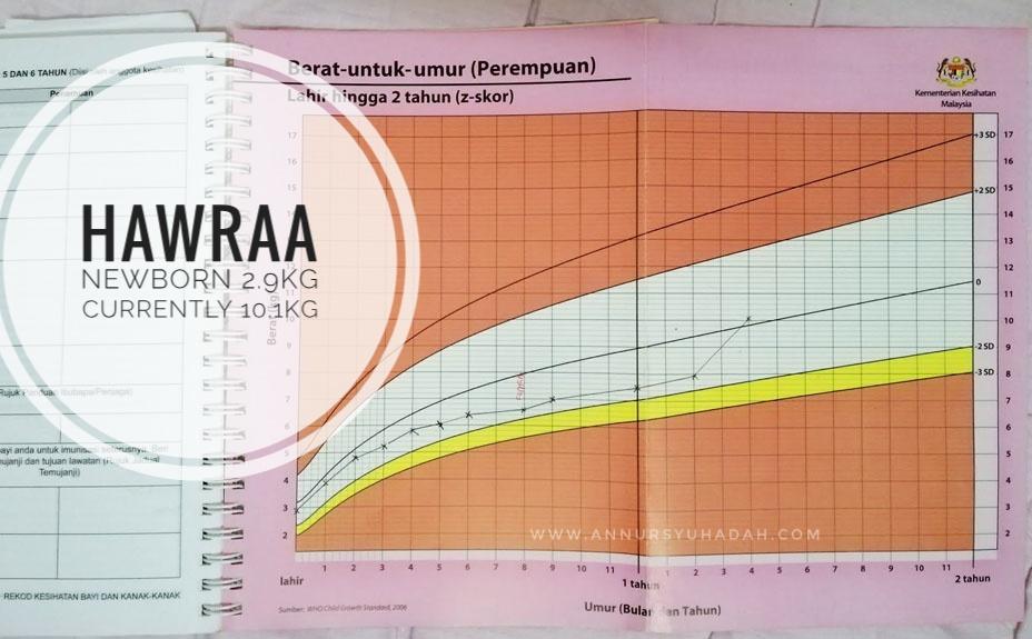 s26 review malaysia testimoni susu s26 sample susu s26 s26 0-6 bulan susu s26 price status halal susu s26 susu formula anak sembelit harga s-26
