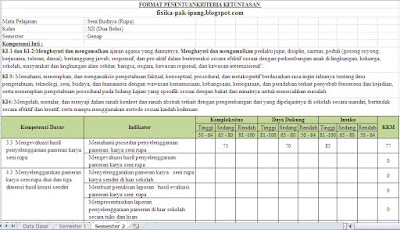 KKM Seni Budaya SMA SMK Kelas X XI XII Kurikulum 2013 Revisi 2018