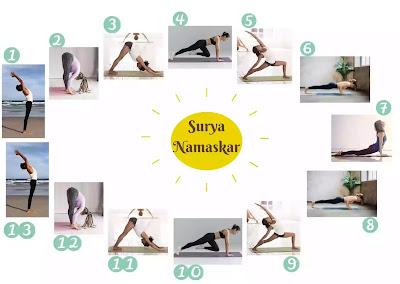 surya namaskar yoga asanas