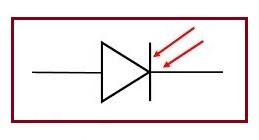 Symbol of Photodiode