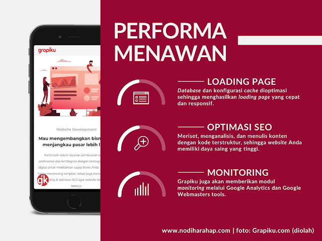 Performa Website