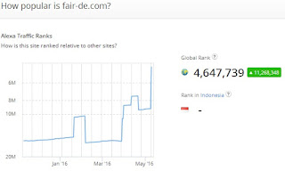 Alexa Rank of fair-de.com at May 9, 2016