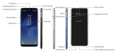Samsung Galaxy Note 8 Manual 2017