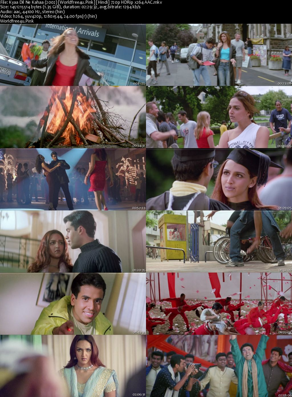 Kyaa Dil Ne Kahaa 2002 Hindi HDRip 720p