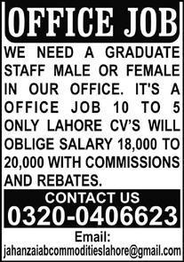 Jahanzaib Commodities Lahore Job