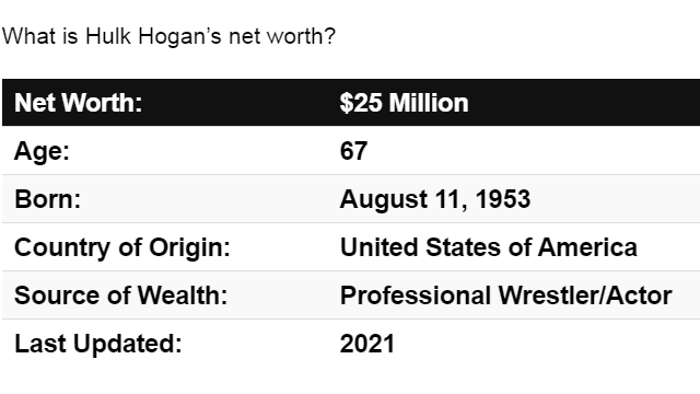 All You Need To Know About Hulk Hogan