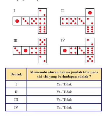 no 2a Soal dan Jawaban Ayo Kita berlatih 8.1 Menentukan Luas Permukaan Kubus dan balok