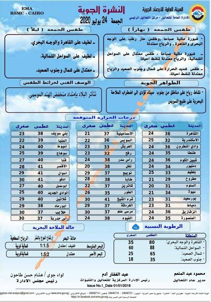 اخبار طقس الجمعة 24 يوليو 2020 النشرة الجوية فى مصر