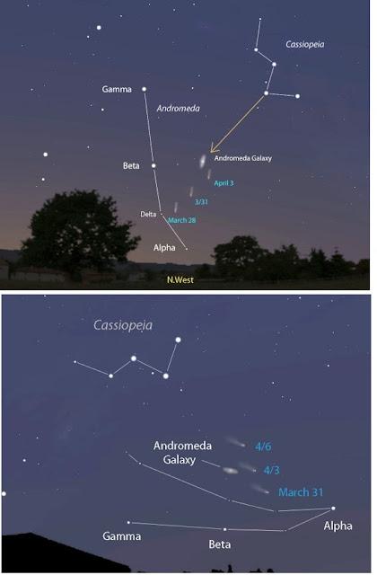 Comet PANSTARRS En Route To Andromeda Galaxy Encounter