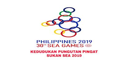 Kedudukan Pungutan Pingat Sukan SEA 2019