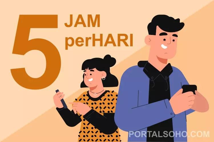 Orang Indonesia Pengguna HP Terlama Kedua di Dunia
