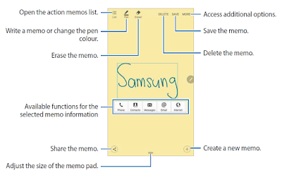 Samsung Galaxy Note 5 S Pen Action Memo Tutorial
