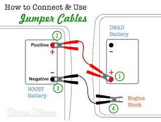 jumper cables,how to,how to jump start a car,jumper cable,how to jump a car,jumper,cables,how to jump start car,where to connect jumper cables,booster cables,how to start a car with a dead battery,how to attach jumper cables,how to hook up jumper cables,using jumper cables,how to jumpstart a car,connect jumper cables,how to make a set of high quality jumper cables