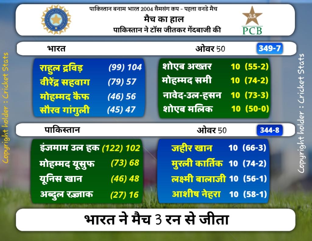 India vs pakistan 2004 samsung cup 1st odi match scorecard
