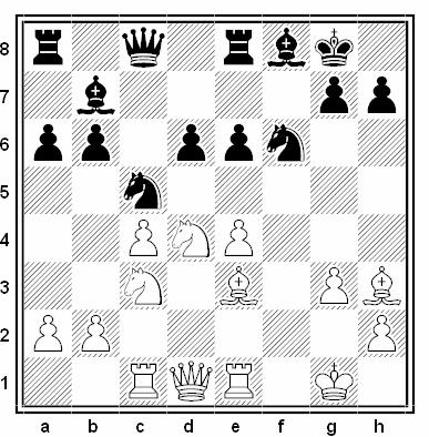 Posición de la partida de ajedrez Rafael Vaganian - Volker Wolf (Bundesliga, 1992)
