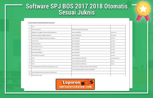 Software SPJ BOS 2017 2018 Otomatis Sesuai Juknis