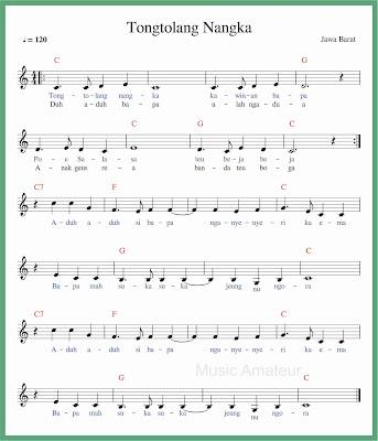 not balok lagu tongtolang nangka