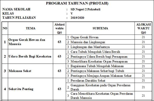 Program semester tahun 2019/2020