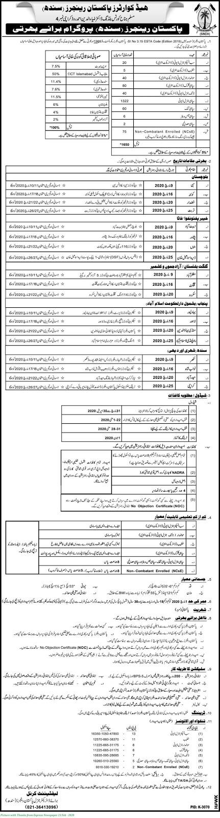 Pakistan Ranger Jobs 2020 - Join Pakistan Rangers 2020 Latest 1650+ Jobs in Pakistan Rangers
