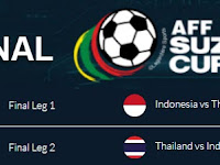 Jadwal Final Piala AFF 2016 Suzuki Cup Indonesia vs Thailand