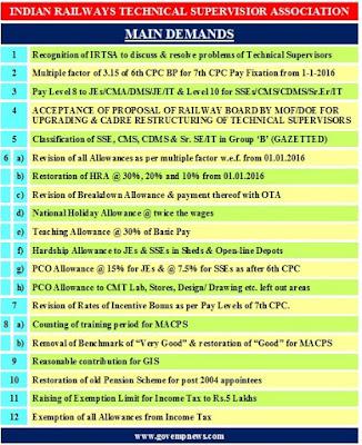 demands-of-railways-engineers