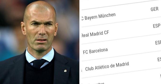 UEFA's five-year club ranking: Bayern Munich dethrone Real Madrid in first place